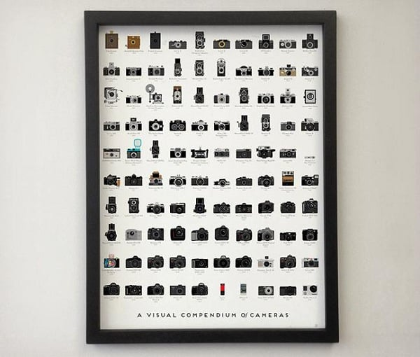 A VISUAL COMPENDIUM OF CAMERAS