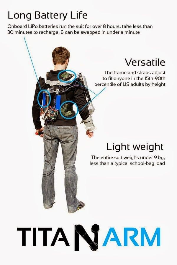 Titan Arm Exoskeleton Men S Gear
