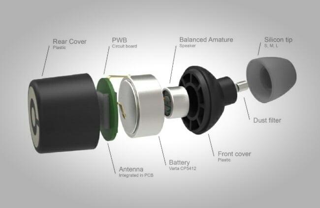 Earin Wireless Earbuds 2