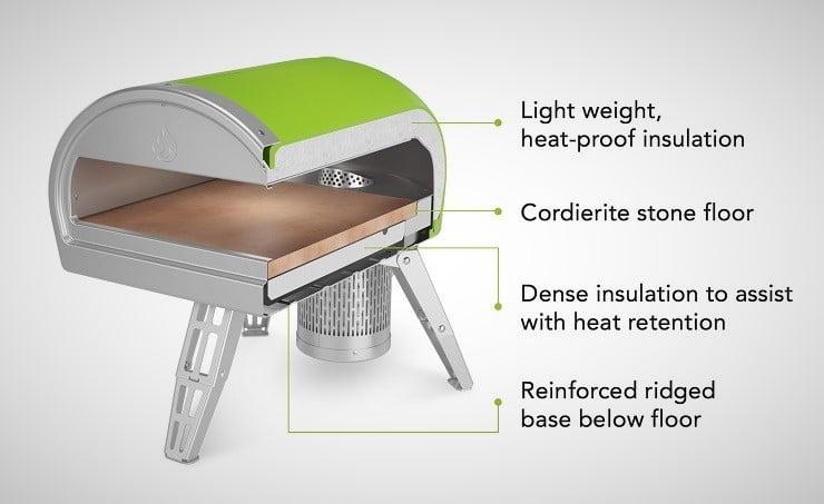 Roccbox Oven 12