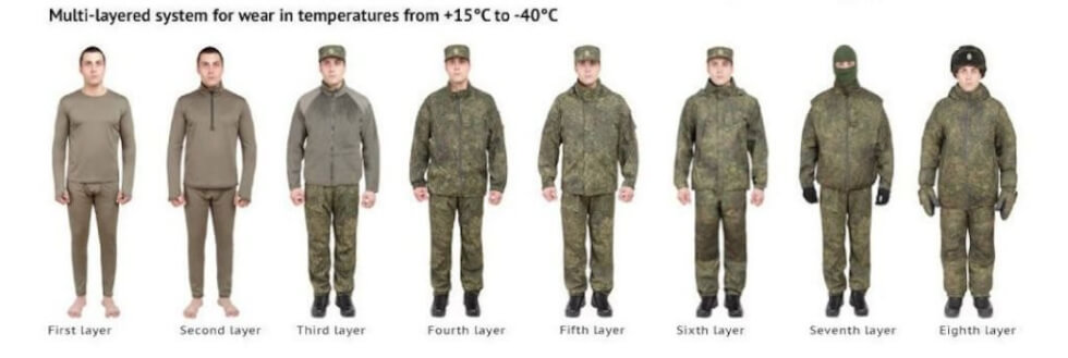 Vkbo Russian Military Extreme Cold Weather Clothing System